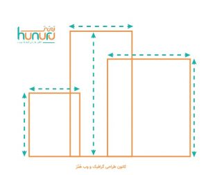 سایزهای استاندارد چاپ و شبکه های اجتماعی