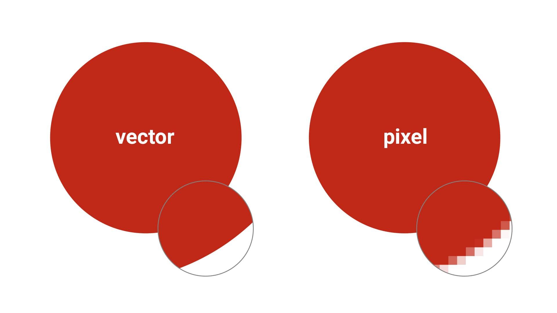 مقایسه تصاویر پیکسلی و برداری